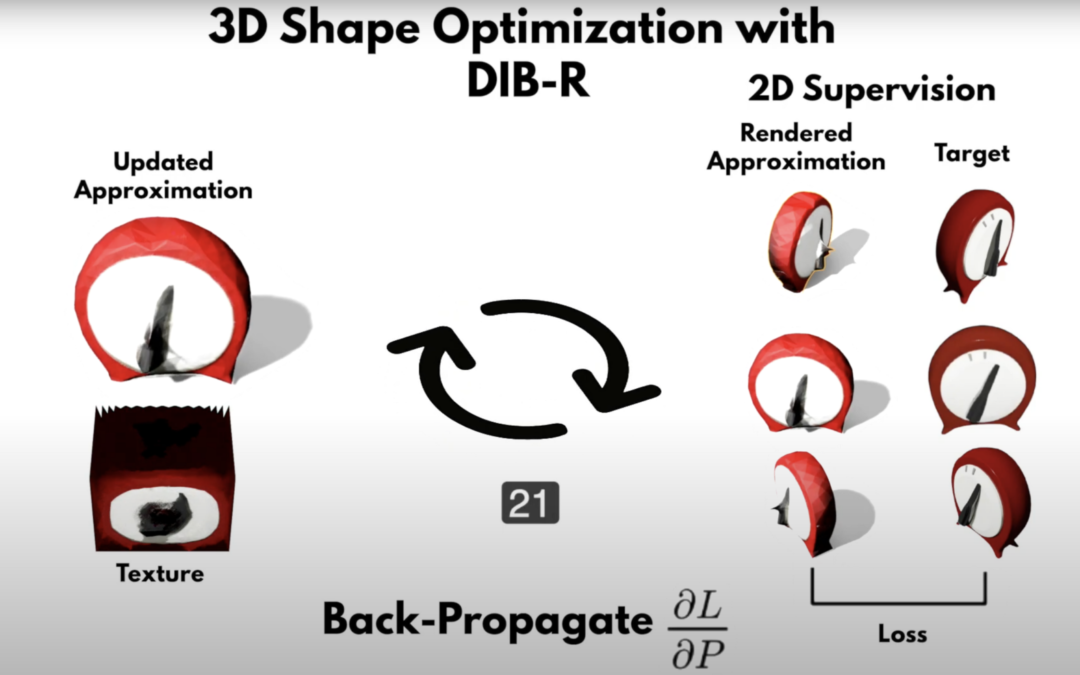 How to turn 2D photos into a 3D model using Nvidia Kaolin and PyTorch – A 3D Deep LearningTutorial